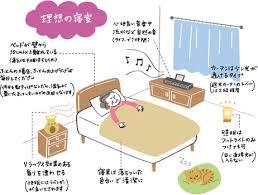 理想の寝室の図示
