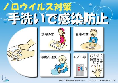 手洗いの励行を呼びかけるポスター