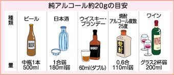 節度ある飲酒量の目安