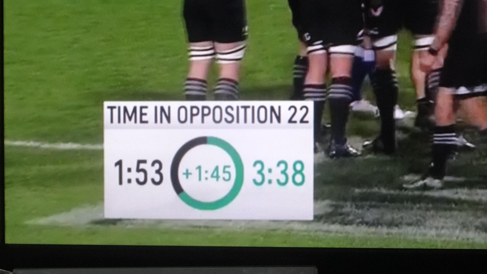 両チームの攻撃時間の比較を示す画面