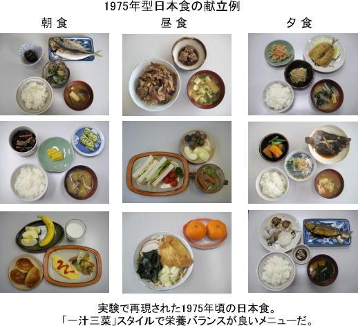1975年の日本食の典型例