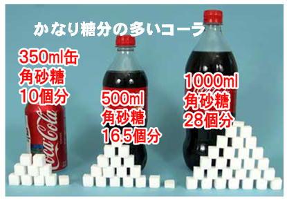 清涼飲料水に含まれる砂糖の量