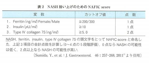 NAFIC score