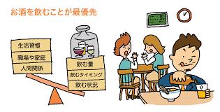 連続飲酒について説明した図