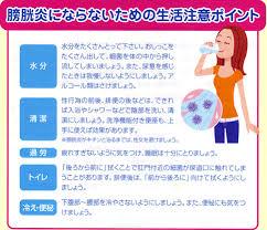 膀胱炎にならないための日常生活の注意についてまとめた図