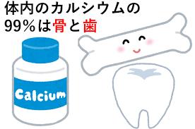 カルシウム リン マグネシウム