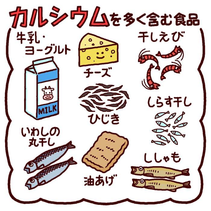 カルシウムを多く含む食材についてまとめた図