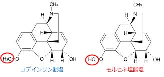 リン酸コデインの構造図