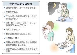 咳喘息についてまとめた図