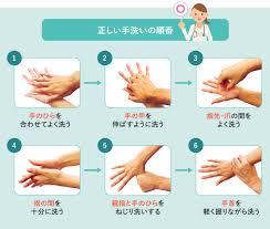 正しい手洗いの仕方を示す図