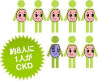ckd03