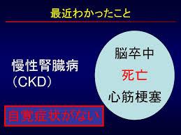 ckd05