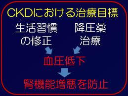 ckdの治療目標をまとめた図