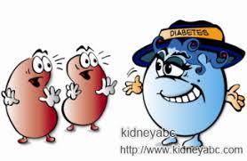 CKDと糖尿病のつながりを示す図
