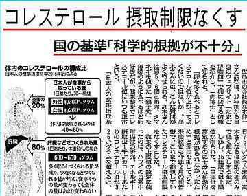 コレステロール摂取制限の削除を報道する新聞記事2