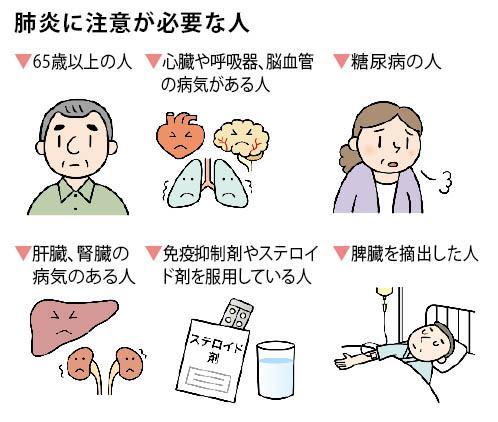 糖尿病では肺炎が多いことを注意するポスター