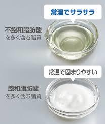 飽和脂肪酸 不飽和脂肪酸の固まりやすさの差異を示した写真