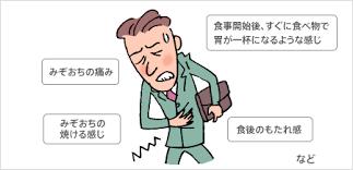 機能性デイスペプシアの症状