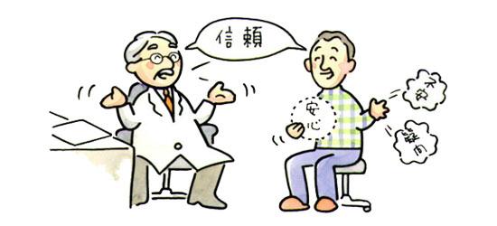 過敏性腸症候群の治療・1
