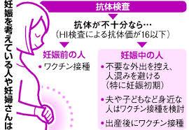 妊娠を考えている人 妊婦さんの風疹への対策を解説した図