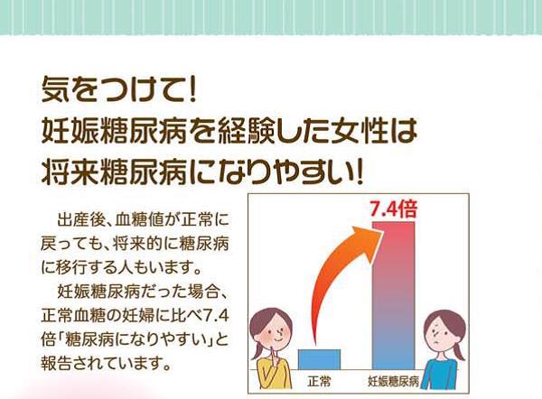 妊娠糖尿病の人は将来糖尿病になりやすいことを注意喚起するポスター