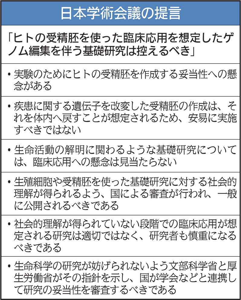 日本学術会議が出した提案書
