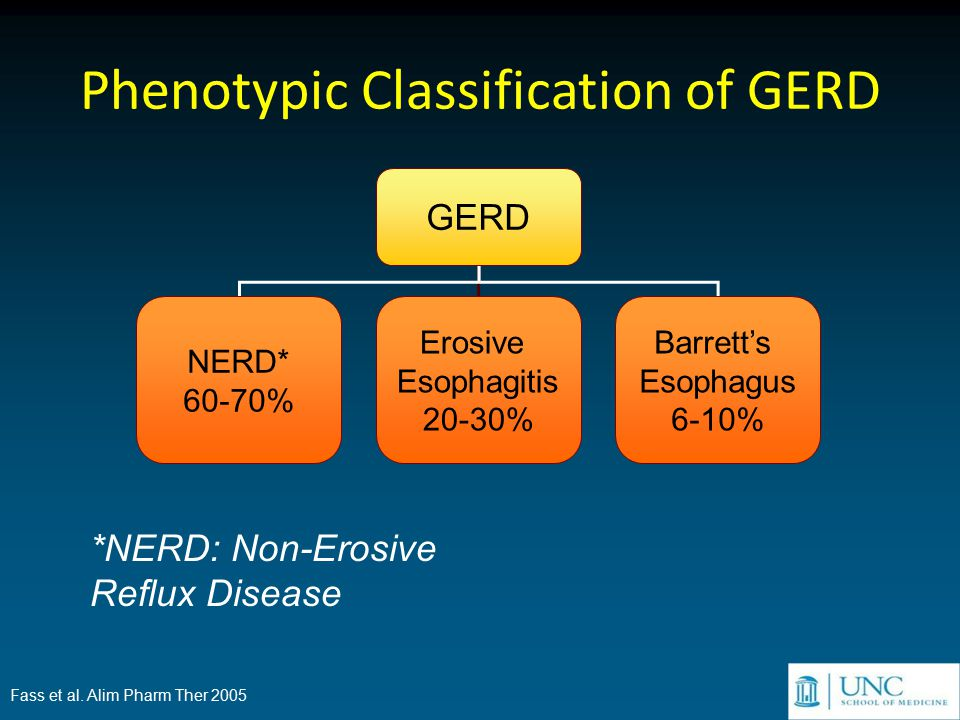 NERDが60~70%を占めることを示した図