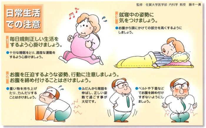 胃食道逆流症の生活習慣改善