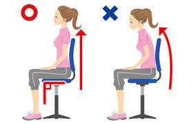 前かがみの姿勢の悪影響を示した図