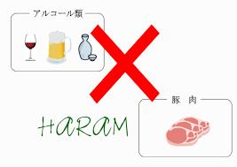イスラム教の飲食に関する制限についてまとめた図