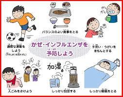 インフルエンザの予防のポイントをまとめた図