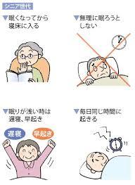 シニア世代の睡眠の問題をまとめた図
