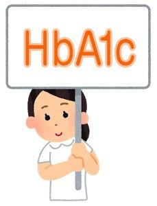 HbA1cと書かれたカード