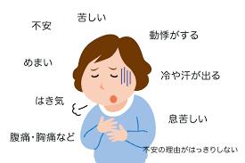 パニック障害で見られる症状をまとめた図