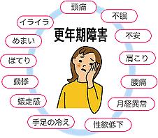 更年期障害で見られる症状についてまとめた図
