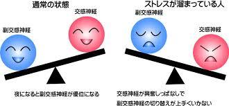 ストレスによりバランスが乱れることを示す図