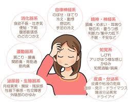 女性でみられる症状をまとめた図
