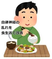 食生活に注意している人