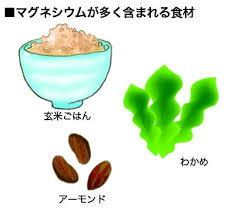 多く含まれる食品をまとめた図