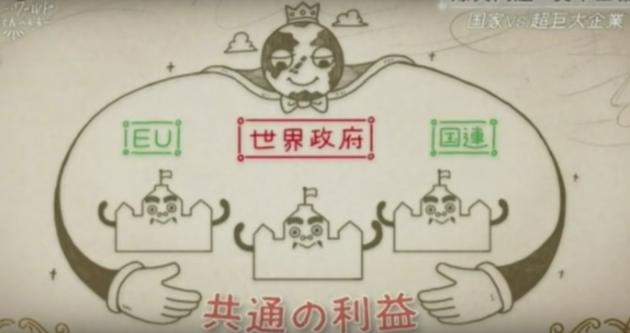 新たな世界政府のような国家像を模索する動きを示す図