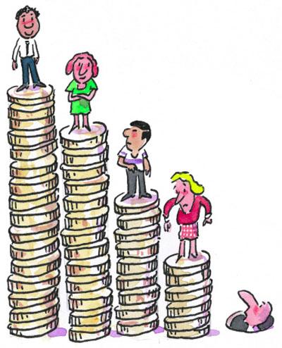 格差が競争心を産み結果として経済は成長することを示した図