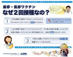 2回接種するのが良い理由を説明する図