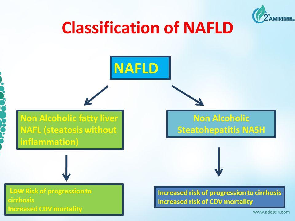 NAFLDの分類