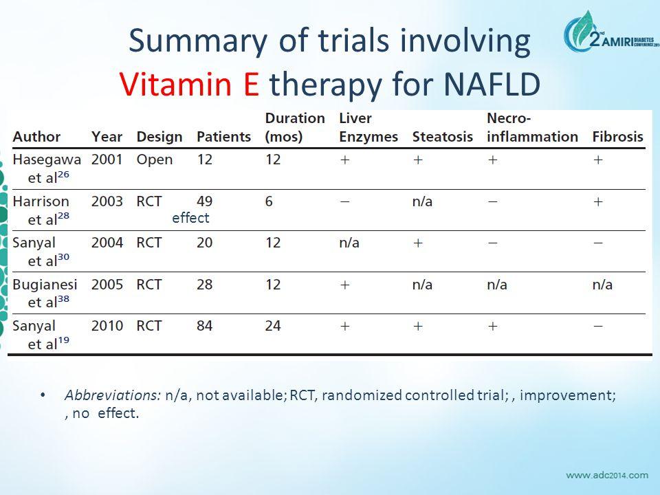 ピタミンE製剤による組織学的改善を示すグラフ