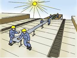炎天下での労働中の発症のリスクを呼びかけるポスター