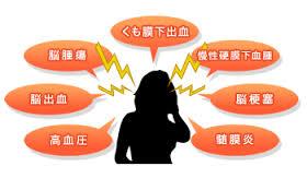 二次性頭痛の種類