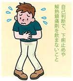 下痢止めを使用する場合の注意を示す図
