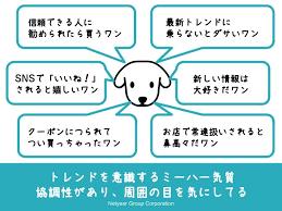 イヌ型人間の特徴を示した図