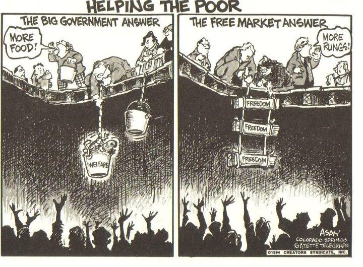 大きな政府 小さな政府の 格差縮小への取り組みを比較した戯画
