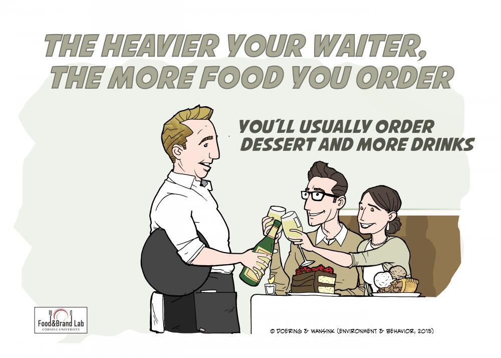 デブの男性ウエーターさんだとたくさん注文してしまうことを示すイラスト